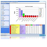 AirMagnet WiFi Analyzer Pro
